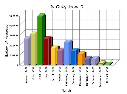 monthlyBON.jpg