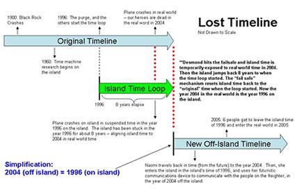 losttimeline1.jpg