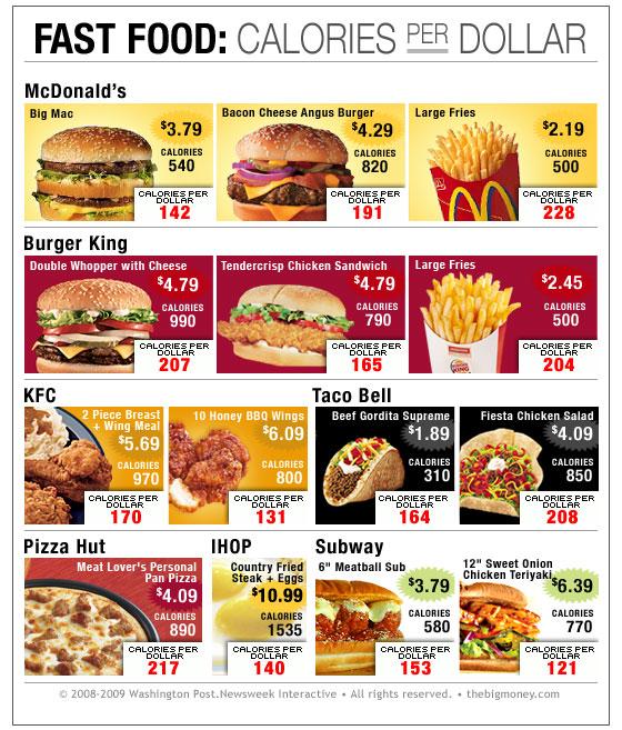 090514_tbm_chartfun_calories_2