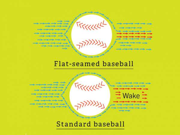 flat-seamed-baseball2